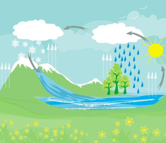 11-foto-acqua-tra-terra-mare-e-cielo-ecco-il-ciclo-dellacqua