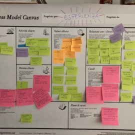 Blog in Rete – Business Model Canvas con Fabiana Palù
